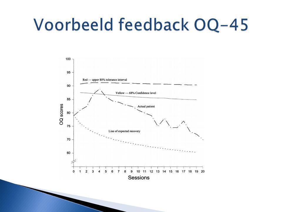 Voorbeeld feedback OQ-45