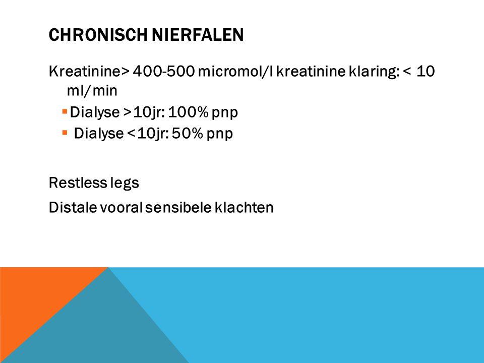 Chronisch nierfalen Kreatinine> 400-500 micromol/l kreatinine klaring: < 10 ml/min. Dialyse >10jr: 100% pnp.