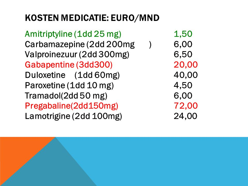 Kosten medicatie: euro/mnd