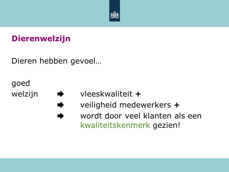 welzijn ➨ vleeskwaliteit + ➨ veiligheid medewerkers +