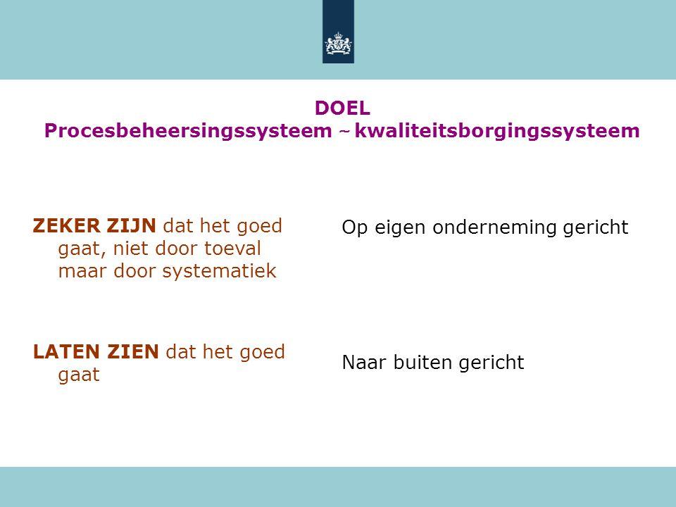 DOEL Procesbeheersingssysteem ~ kwaliteitsborgingssysteem
