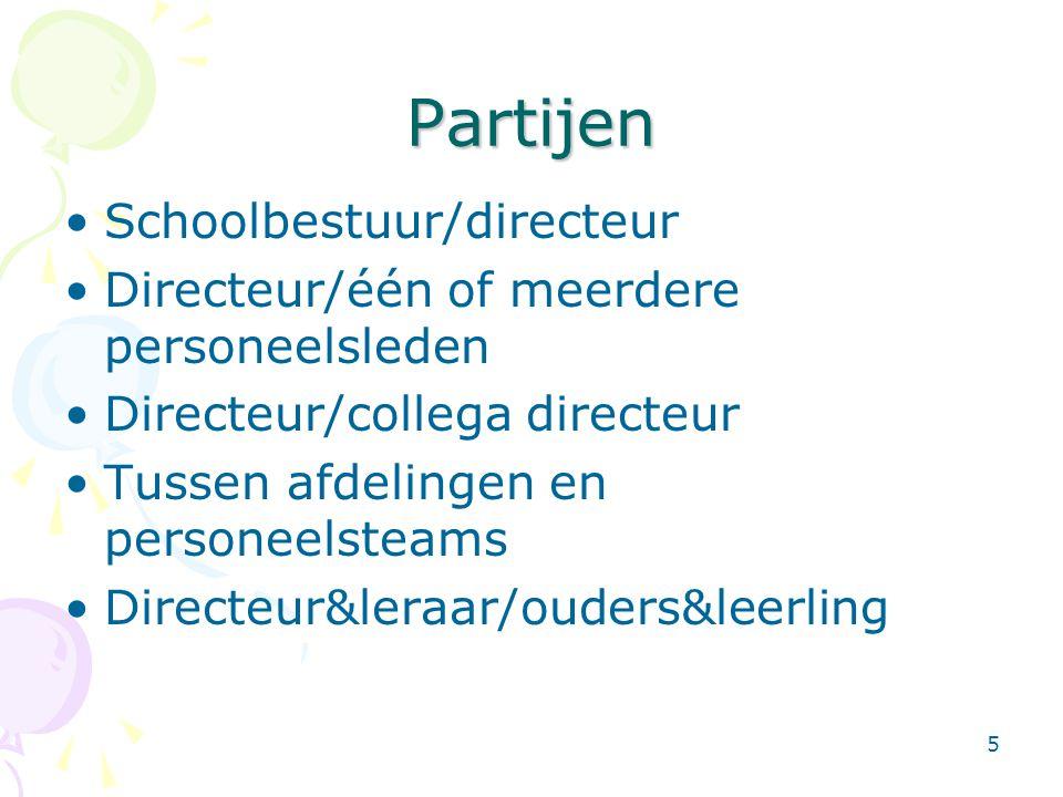 Partijen Schoolbestuur/directeur