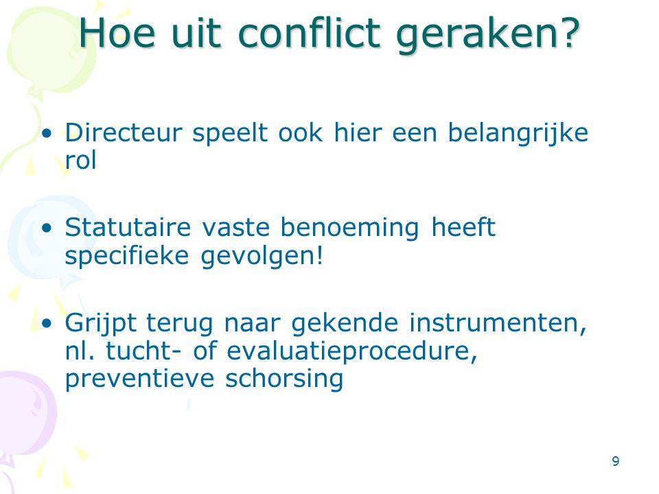 Hoe uit conflict geraken