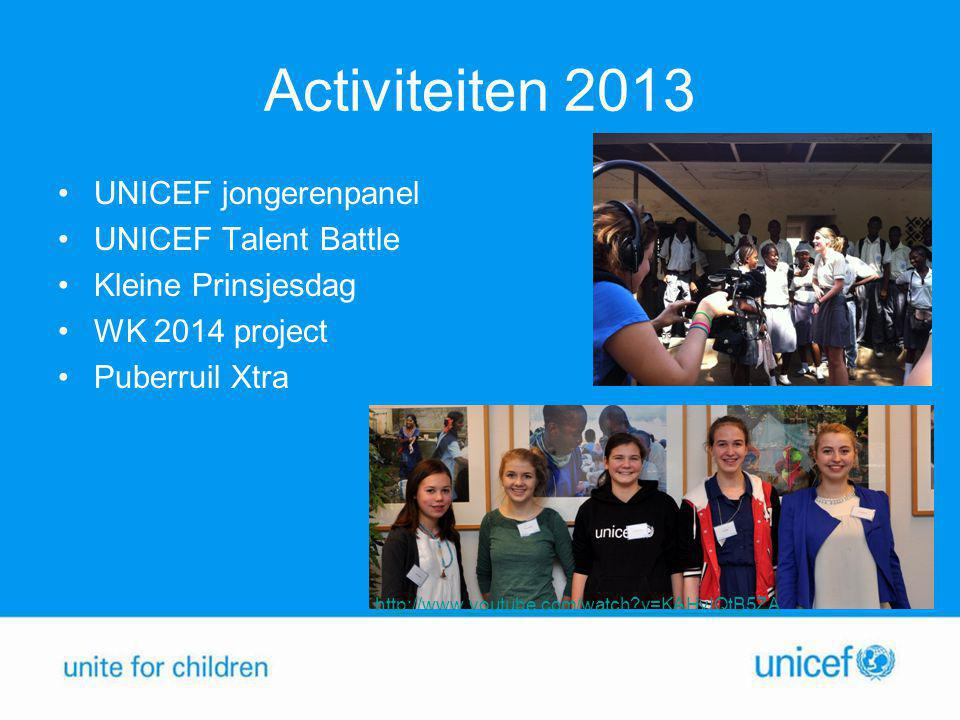 Activiteiten 2013 UNICEF jongerenpanel UNICEF Talent Battle