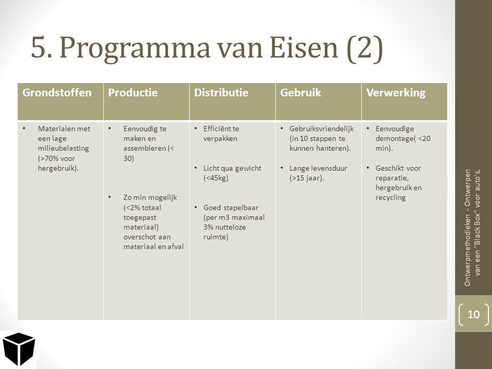 5. Programma van Eisen (2) Grondstoffen Productie Distributie Gebruik