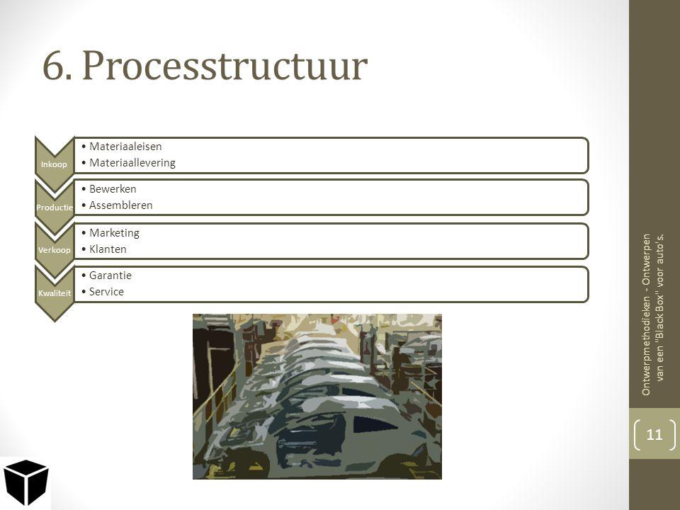 6. Processtructuur Materiaaleisen Materiaallevering Bewerken