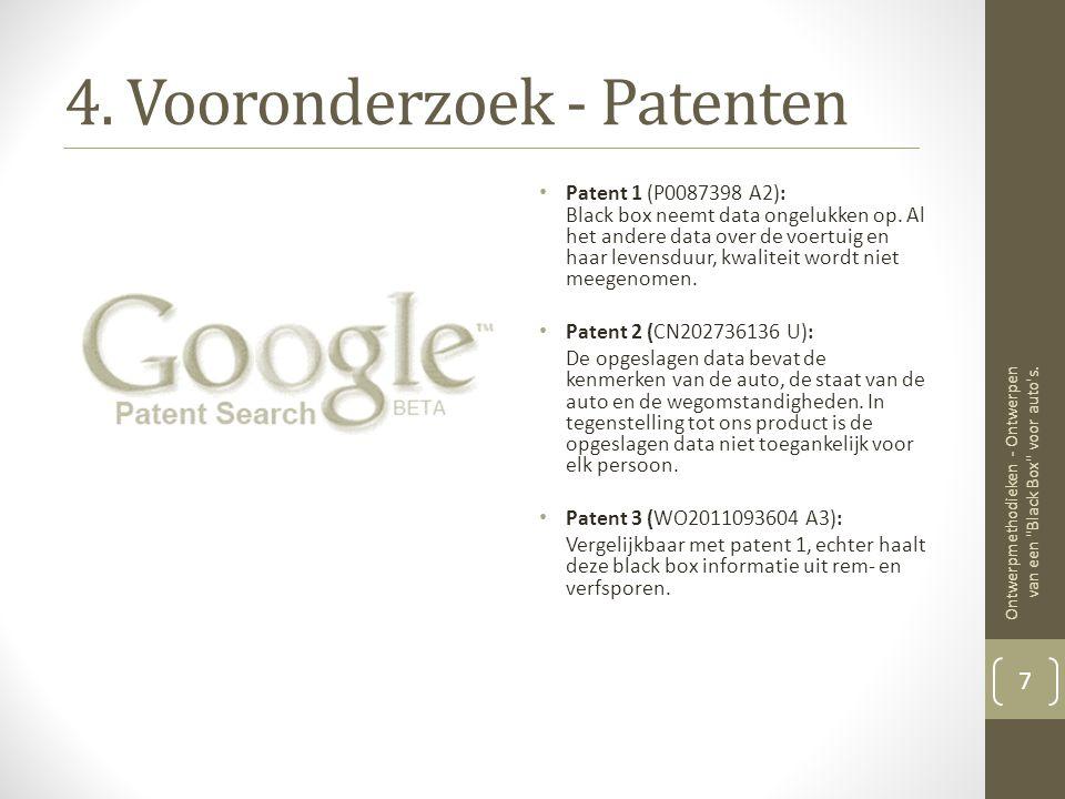 4. Vooronderzoek - Patenten