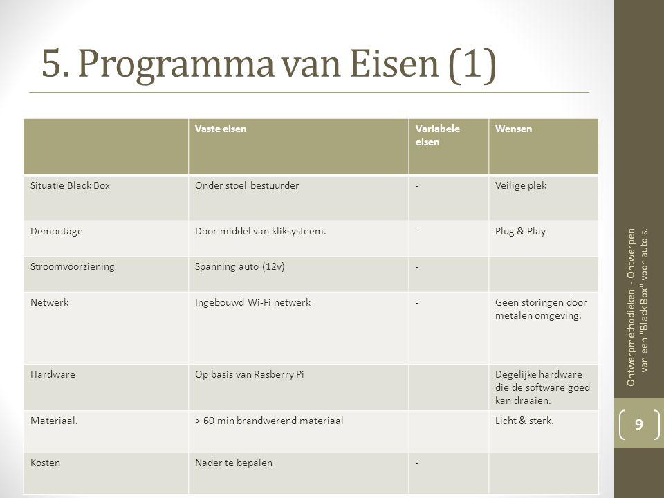 5. Programma van Eisen (1) Vaste eisen Variabele eisen Wensen