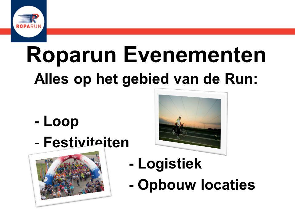 Roparun Evenementen Alles op het gebied van de Run: - Loop