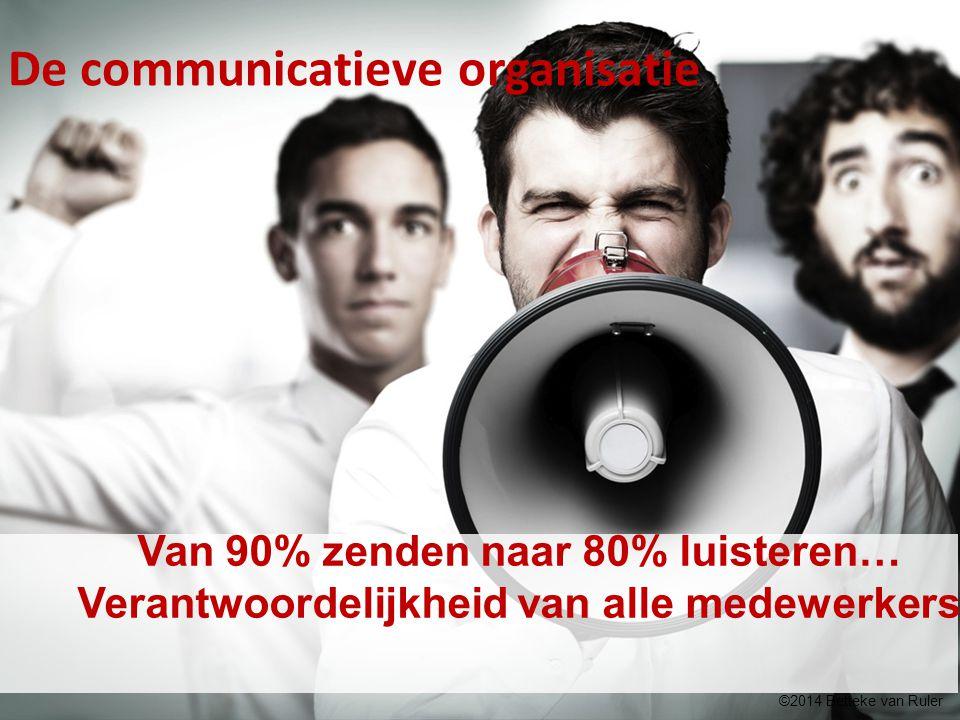 De communicatieve organisatie