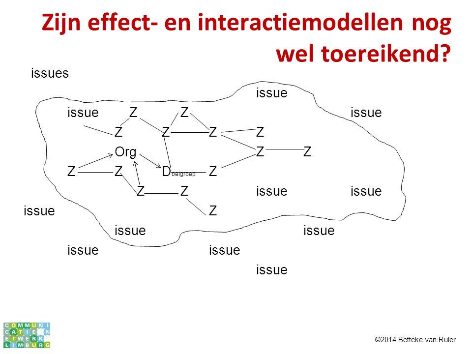 Zijn effect- en interactiemodellen nog wel toereikend