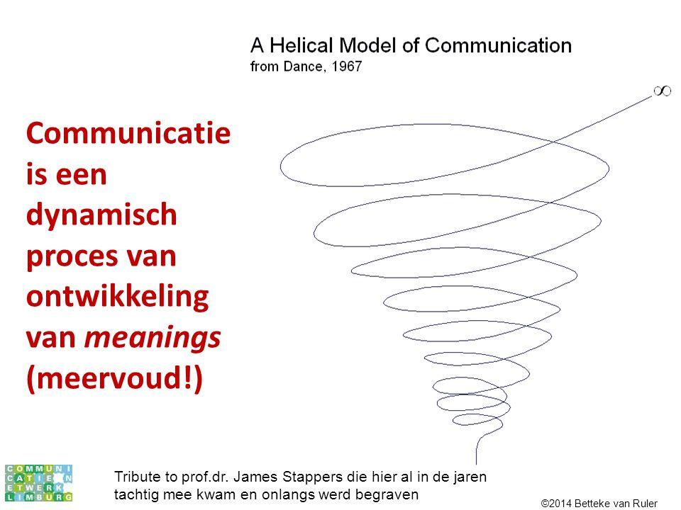 Communicatie is een dynamisch proces van ontwikkeling van meanings (meervoud!)