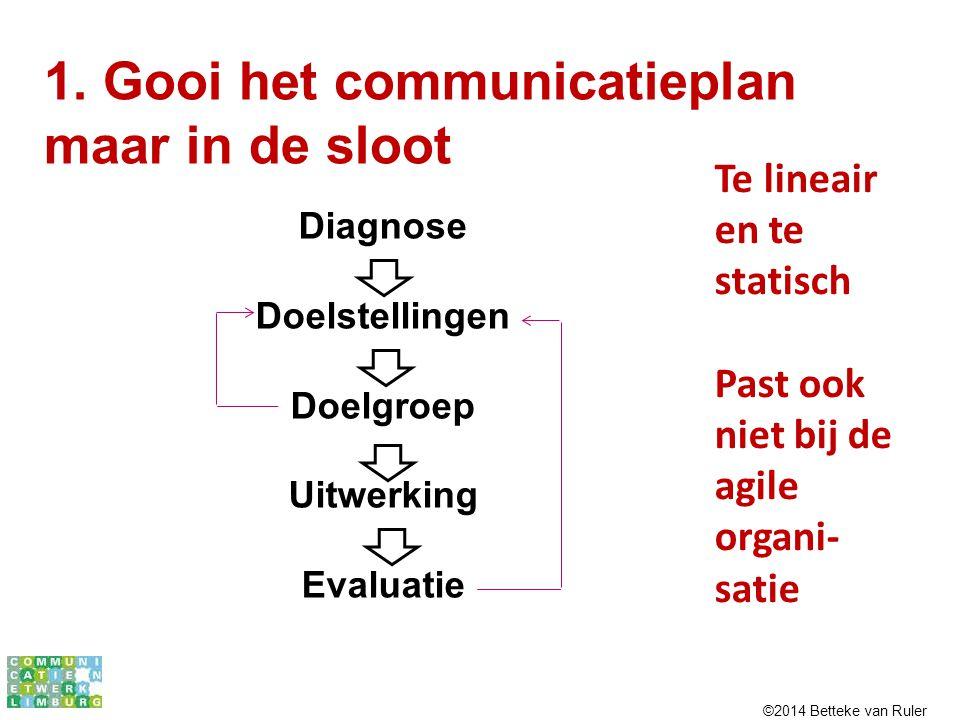 1. Gooi het communicatieplan maar in de sloot