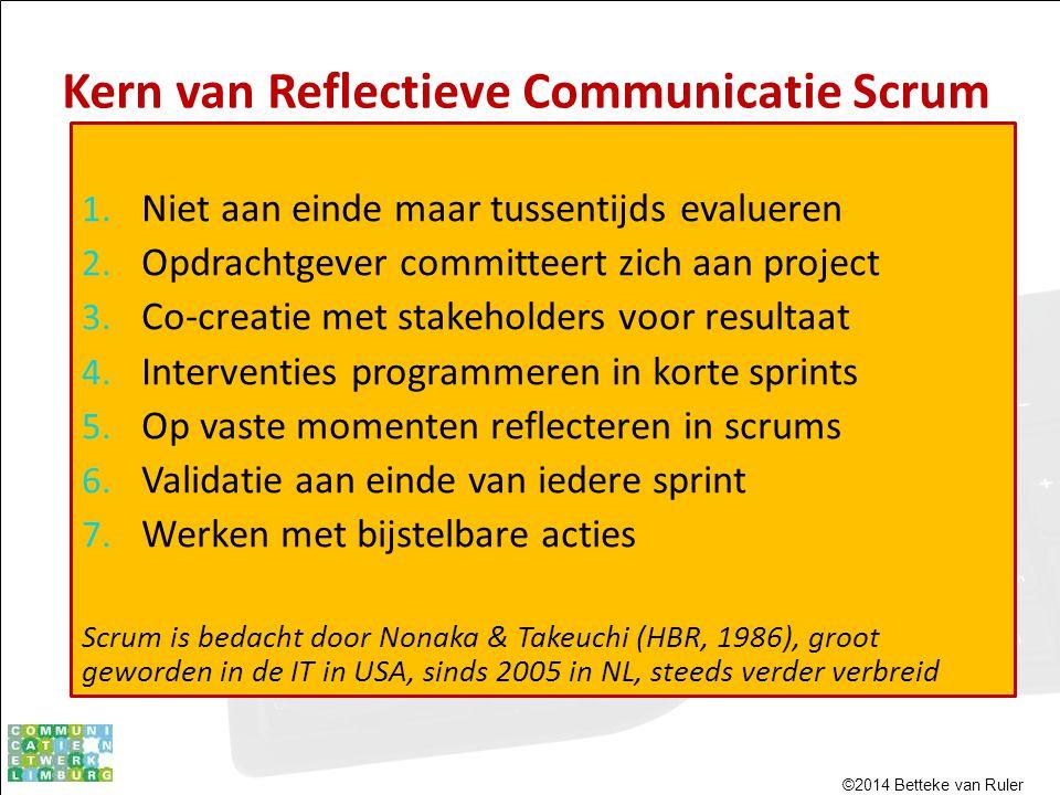 Kern van Reflectieve Communicatie Scrum