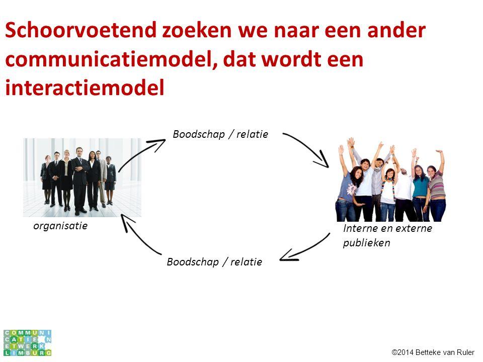 Schoorvoetend zoeken we naar een ander communicatiemodel, dat wordt een interactiemodel