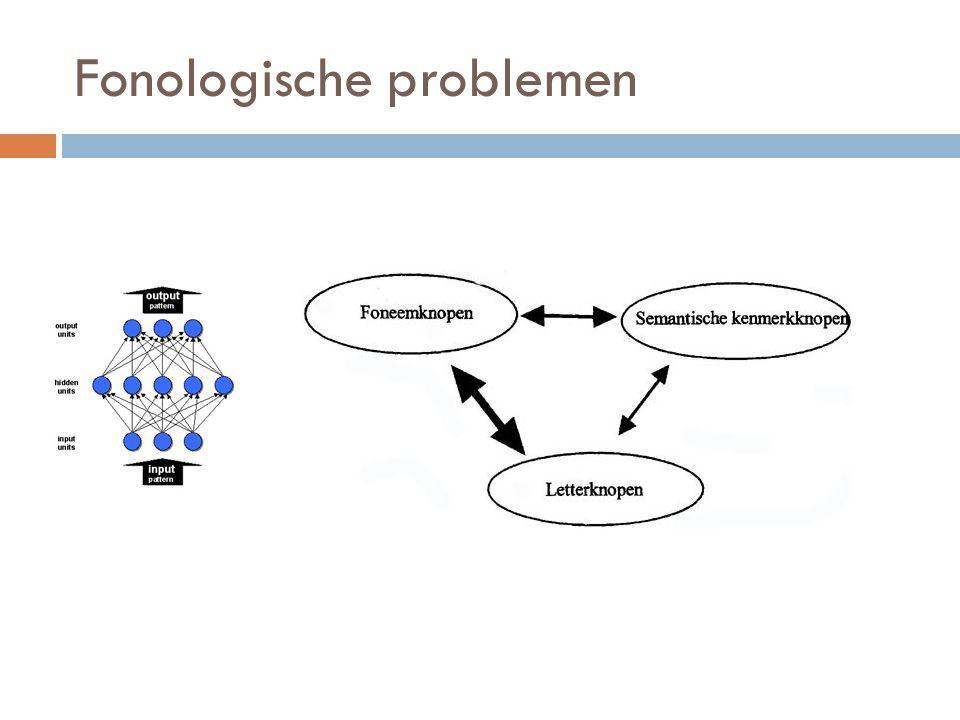 Fonologische problemen