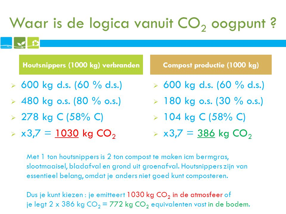 Waar is de logica vanuit CO2 oogpunt