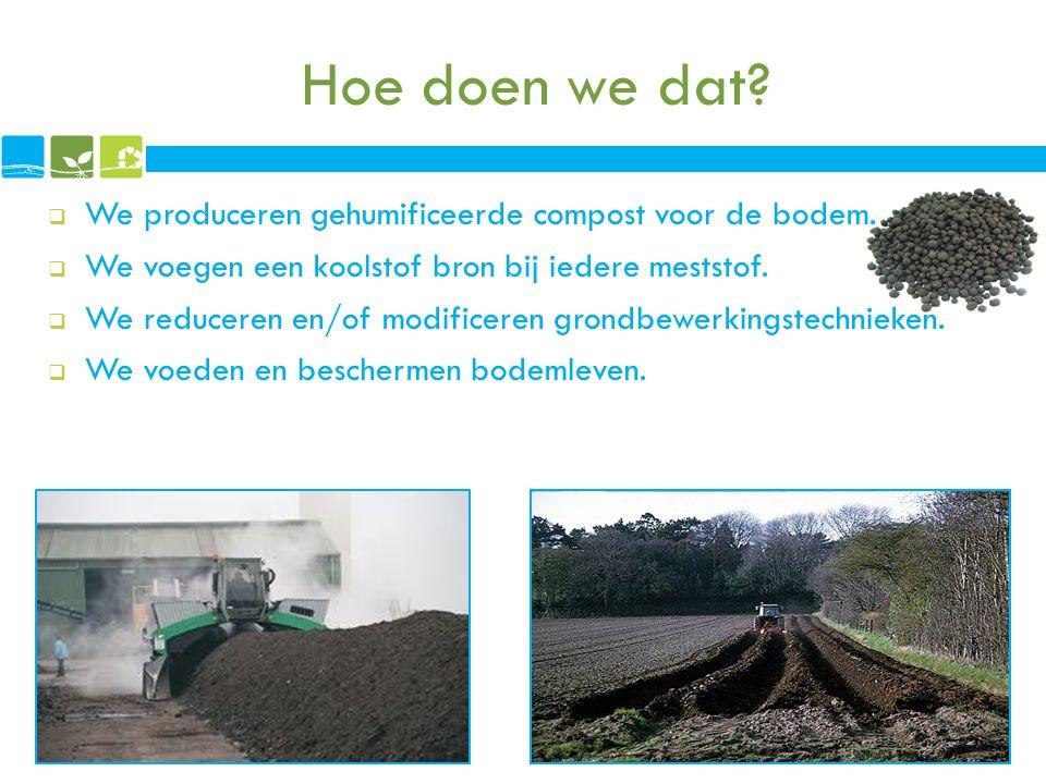 Hoe doen we dat We produceren gehumificeerde compost voor de bodem.