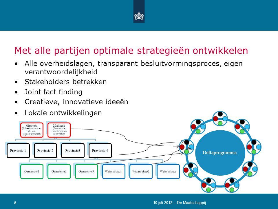Met alle partijen optimale strategieën ontwikkelen