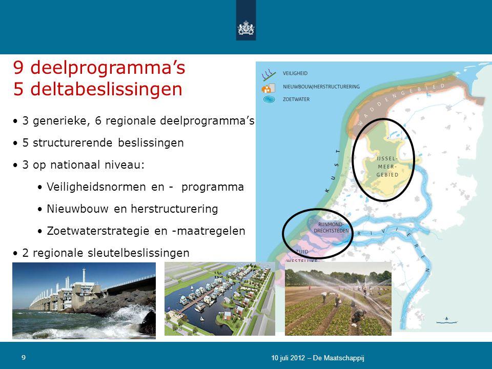 9 deelprogramma's 5 deltabeslissingen