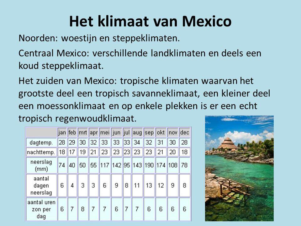 Het klimaat van Mexico