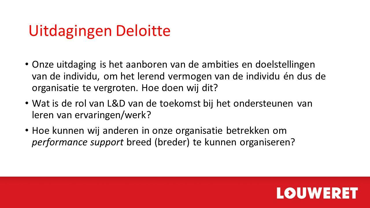 Uitdagingen Deloitte