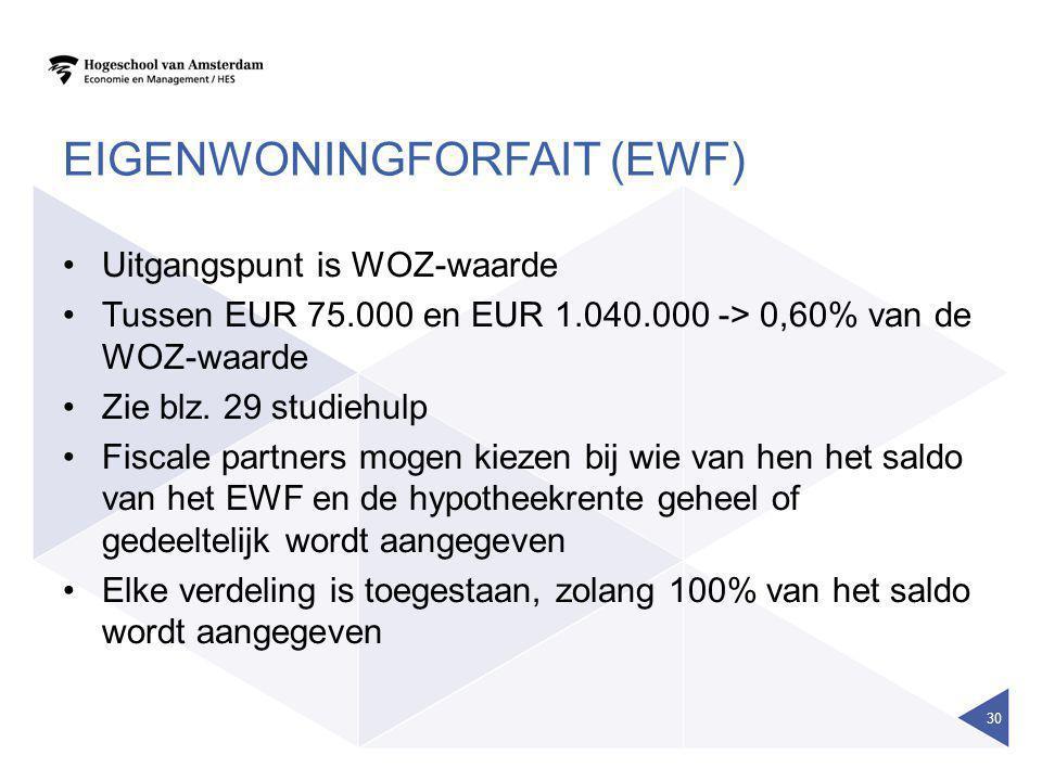 Eigenwoningforfait (EWF)