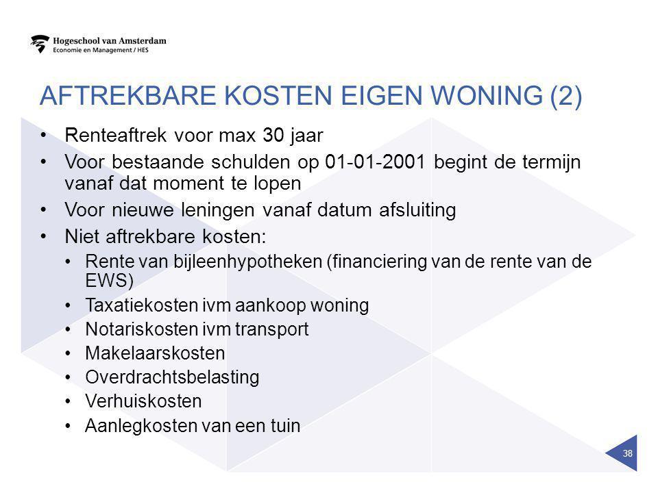 Aftrekbare kosten eigen woning (2)