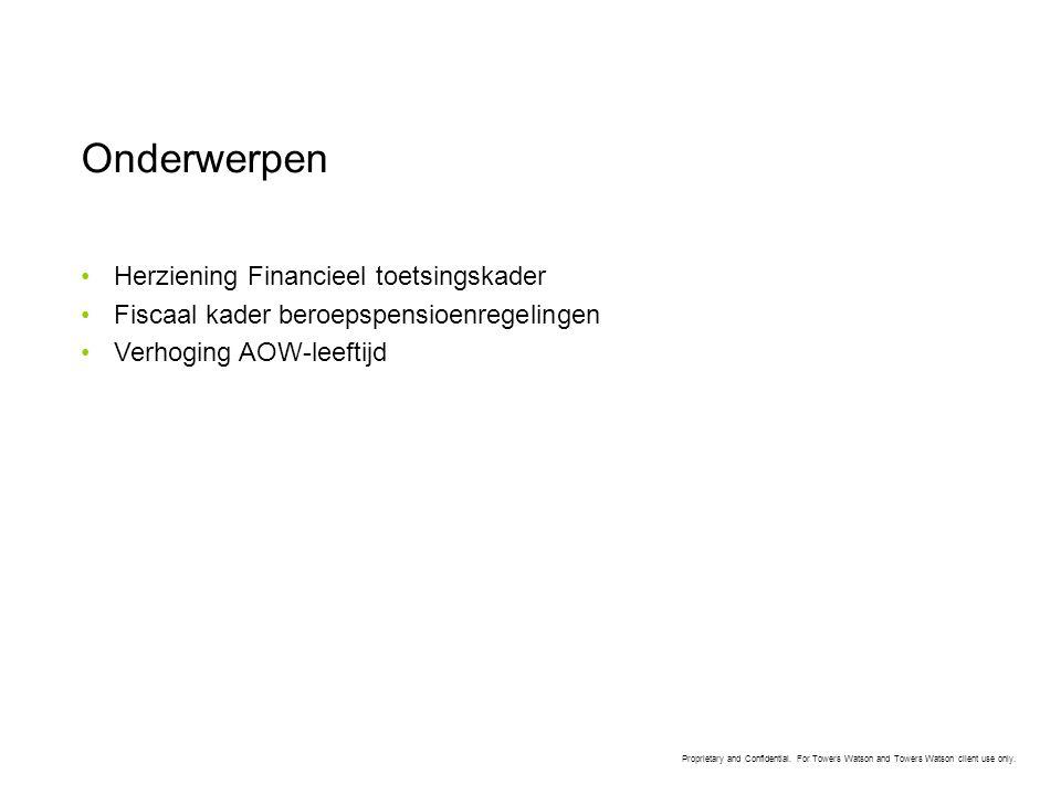 Onderwerpen Herziening Financieel toetsingskader