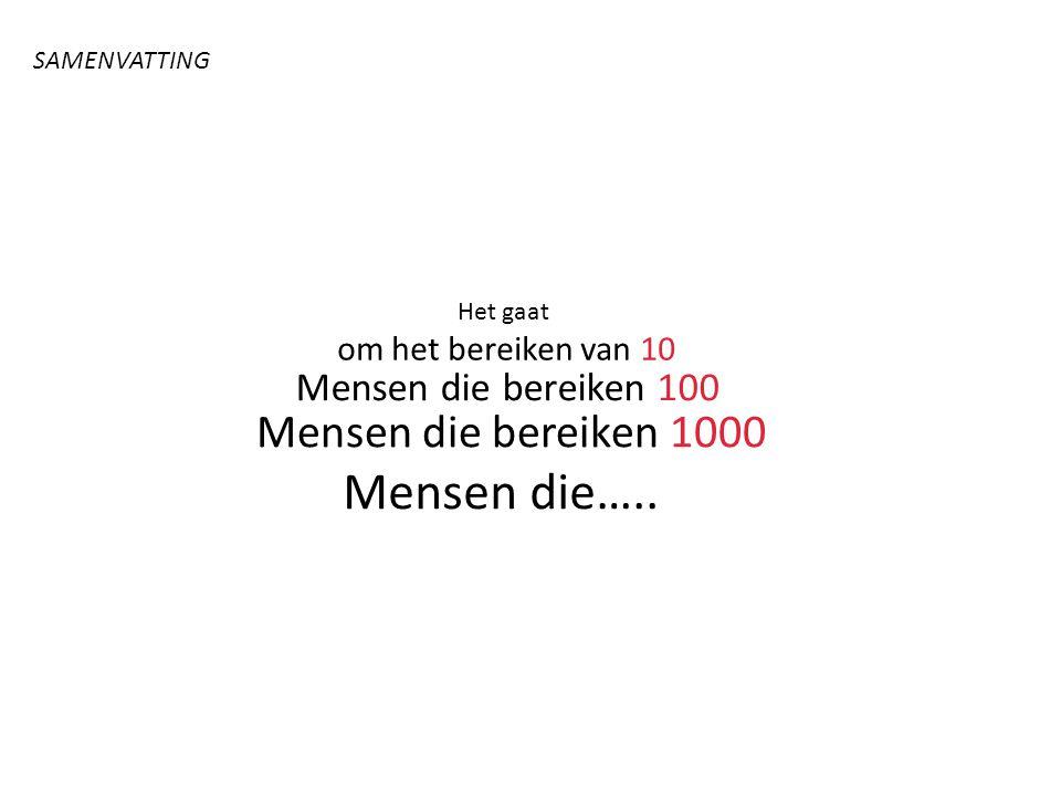 Mensen die….. Mensen die bereiken 1000 Mensen die bereiken 100