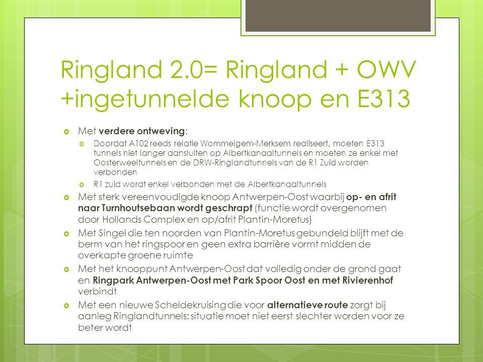 Ringland 2.0= Ringland + OWV +ingetunnelde knoop en E313