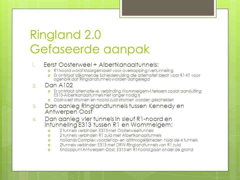 Ringland 2.0 Gefaseerde aanpak
