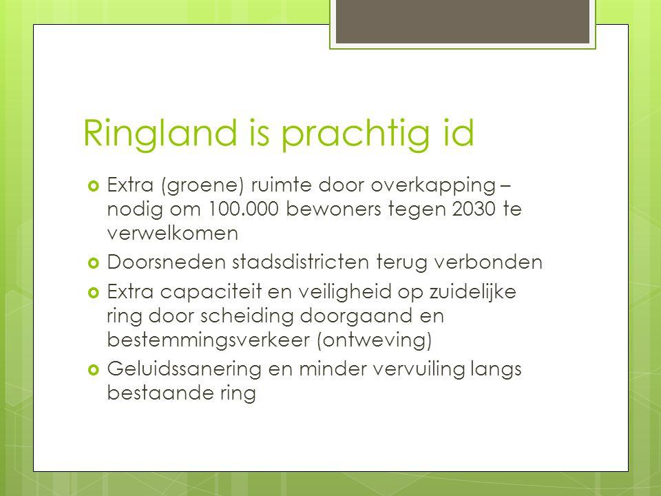 Ringland is prachtig id