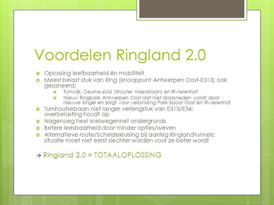 Voordelen Ringland 2.0 Oplossing leefbaarheid én mobiliteit