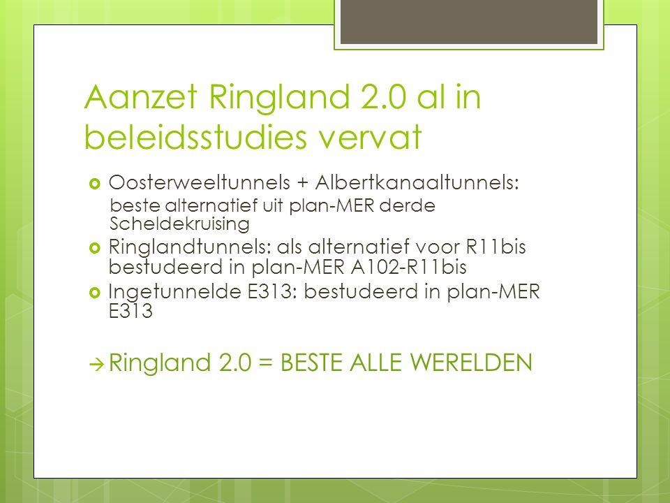 Aanzet Ringland 2.0 al in beleidsstudies vervat