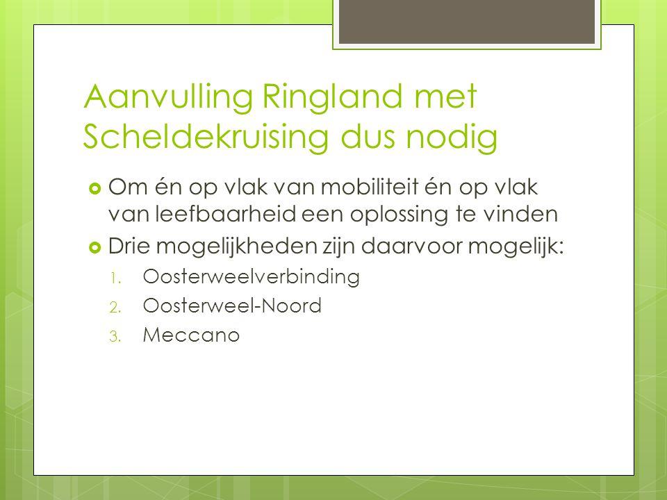 Aanvulling Ringland met Scheldekruising dus nodig