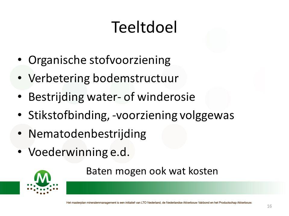 Teeltdoel Organische stofvoorziening Verbetering bodemstructuur