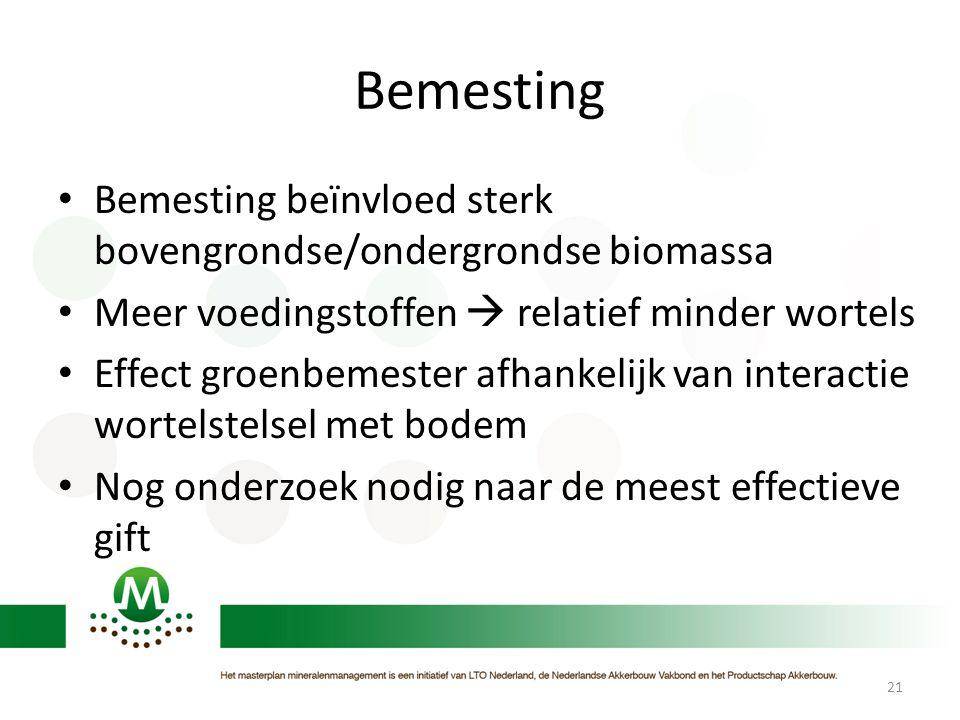 Bemesting Bemesting beïnvloed sterk bovengrondse/ondergrondse biomassa