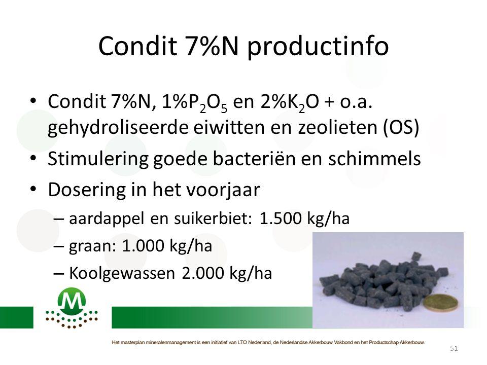 Condit 7%N productinfo Condit 7%N, 1%P2O5 en 2%K2O + o.a. gehydroliseerde eiwitten en zeolieten (OS)