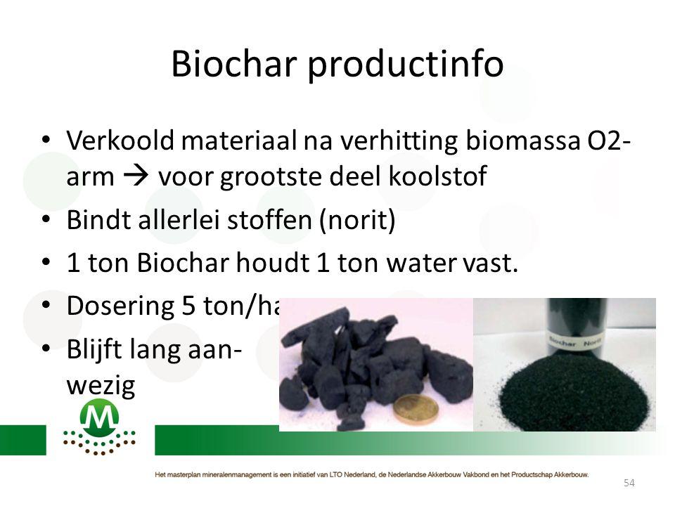 Biochar productinfo Verkoold materiaal na verhitting biomassa O2-arm  voor grootste deel koolstof.