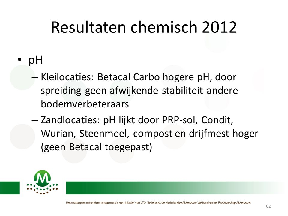 Resultaten chemisch 2012 pH