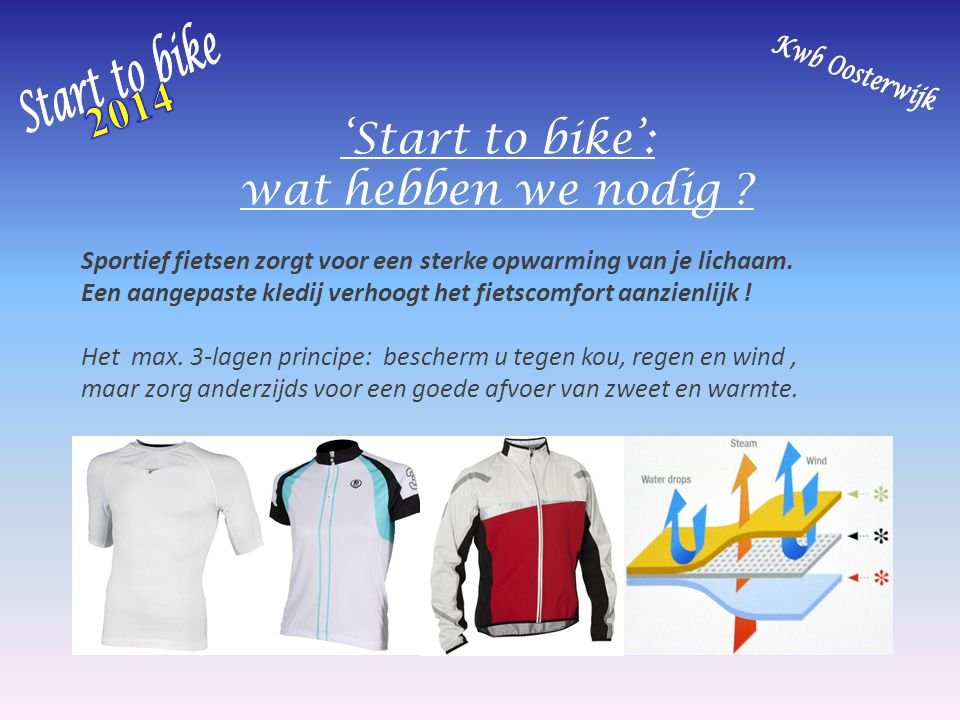 'Start to bike': wat hebben we nodig