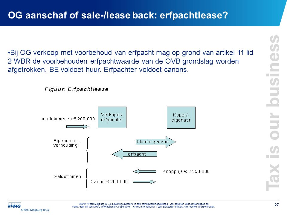 OG aanschaf of sale-/lease back: erfpachtlease