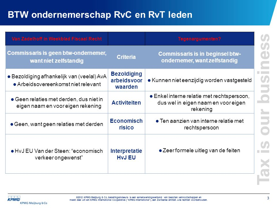 BTW ondernemerschap RvC en RvT leden