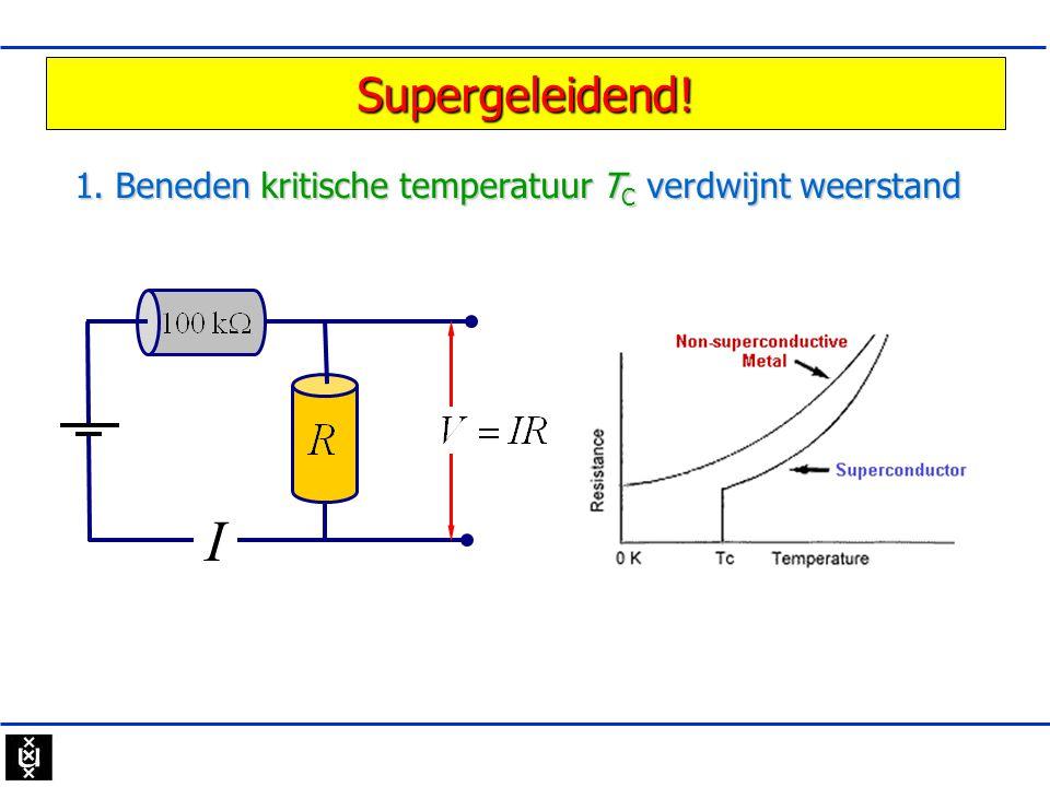 Supergeleidend! 1. Beneden kritische temperatuur TC verdwijnt weerstand I