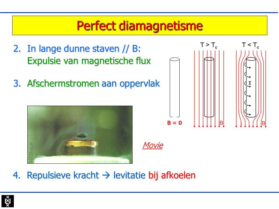 Perfect diamagnetisme