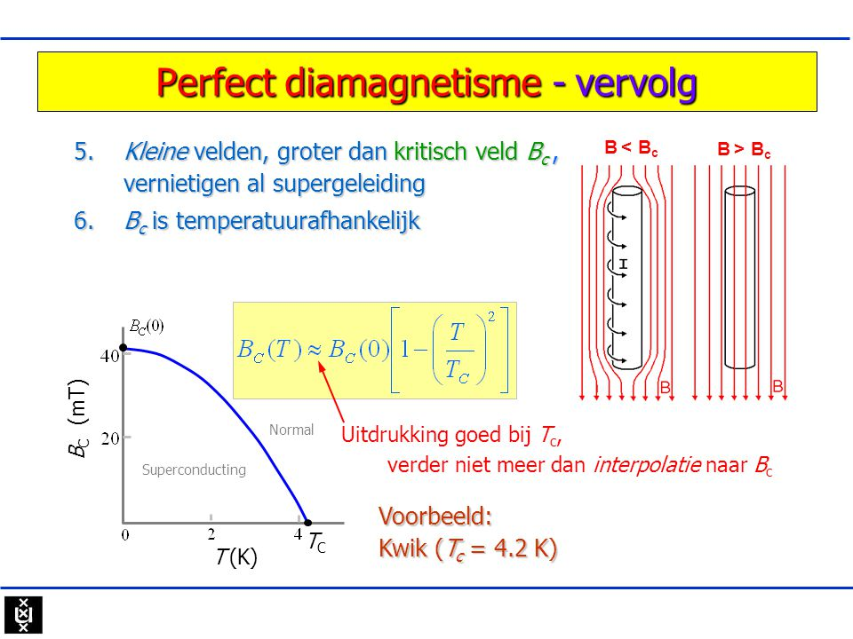 Perfect diamagnetisme - vervolg