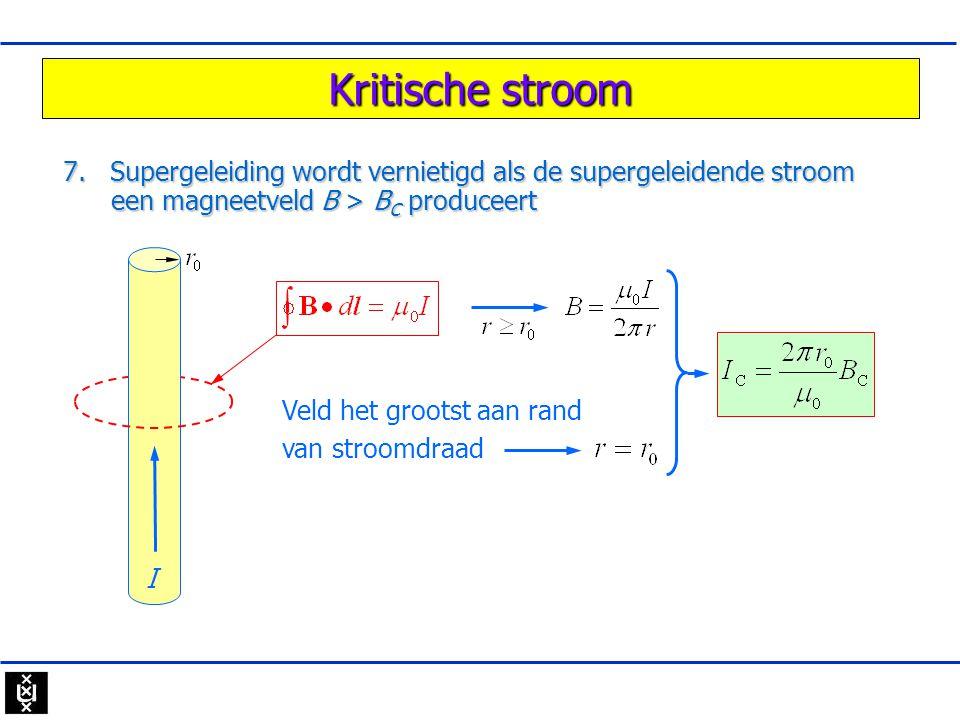 Kritische stroom 7. Supergeleiding wordt vernietigd als de supergeleidende stroom een magneetveld B > BC produceert.