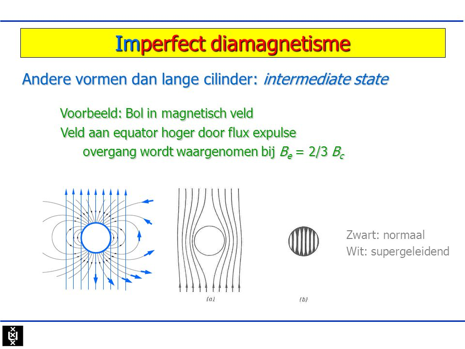 Imperfect diamagnetisme