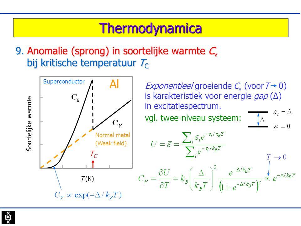 Thermodynamica 9. Anomalie (sprong) in soortelijke warmte Cv bij kritische temperatuur TC. Normal metal.